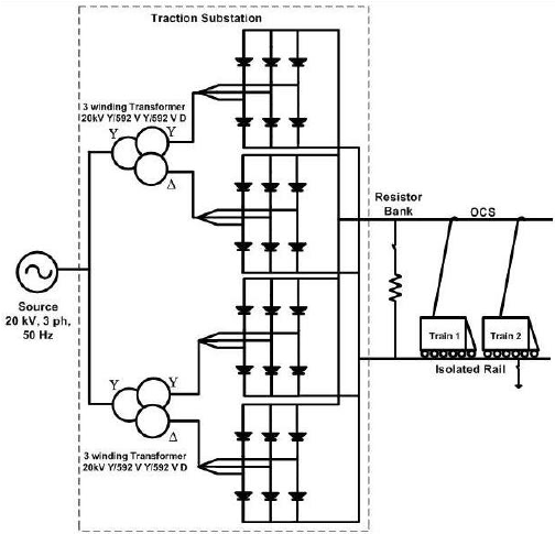 Single line diagram of power distribution system for
