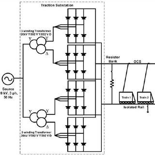 (PDF) Power Quality Concerns of Unit Commitment of Main