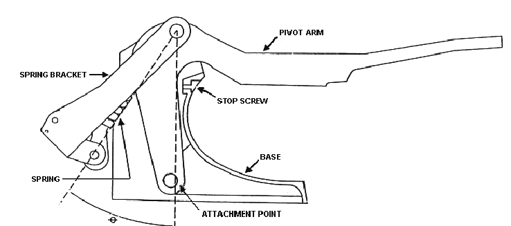 The schematic of the press mechanism and pivot arm depicts
