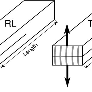 The mode I double cantilever beam (DCB) specimens used for