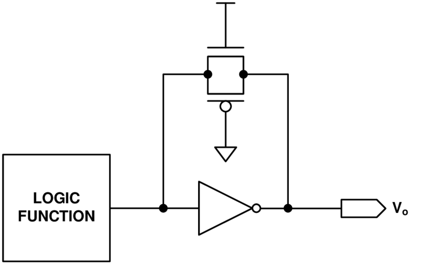CMOS logic function followed by inverter with speed-up