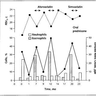 (PDF) Cardiac resynchronization therapy in heart failure