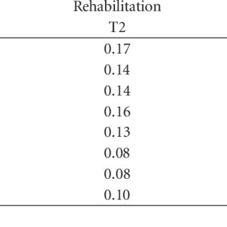 (PDF) Coping with a Lower Limb Amputation due to Vascular