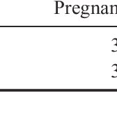 (PDF) Assessing maternal anxiety in pregnancy with the