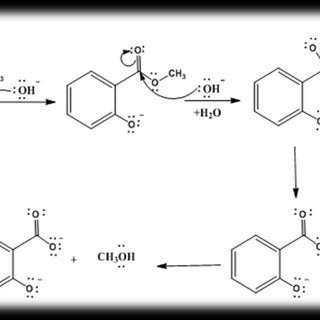 Synthesis of aspirin from salicylic acid and acetic