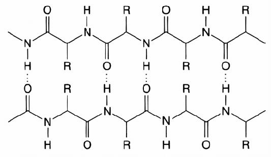 keratin diagram