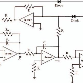 (PDF) Understanding chaos through a Jerk circuit
