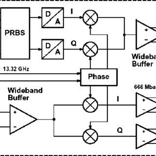 Multi-carrier transmission system over fiber—simplified