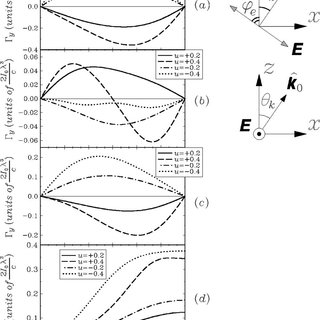 (PDF) Radiation torque on a birefringent sphere caused by