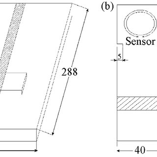 (PDF) Acoustic emission detection of 316L stainless steel