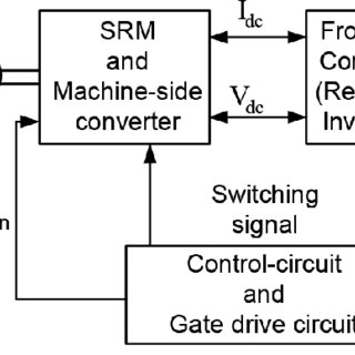 6: Simplified Block Diagram for EMI Spectrum Analyzer in
