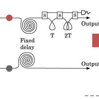 (PDF) Relative multiplexing for minimizing switching in