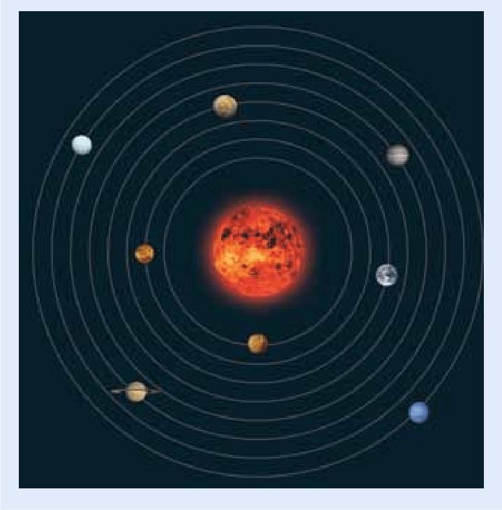 inaccurate solar system model