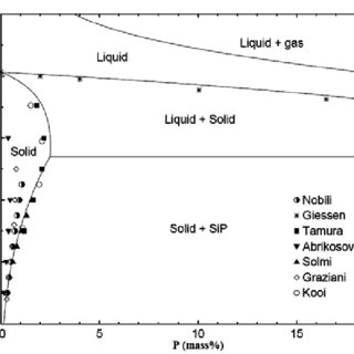 29. Dependence of denuded zone width on the thermal