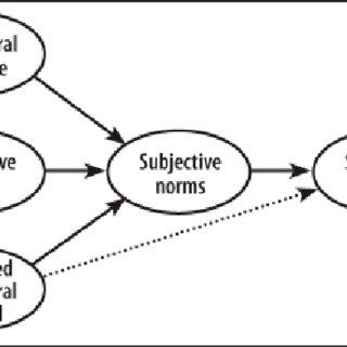 (PDF) U.S.A.B.I.L.I.T.Y. framework for older adults