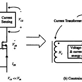 (PDF) A novel high frequency current-driven synchronous