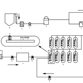 (PDF) Large-scale biodiesel production using flue gas from