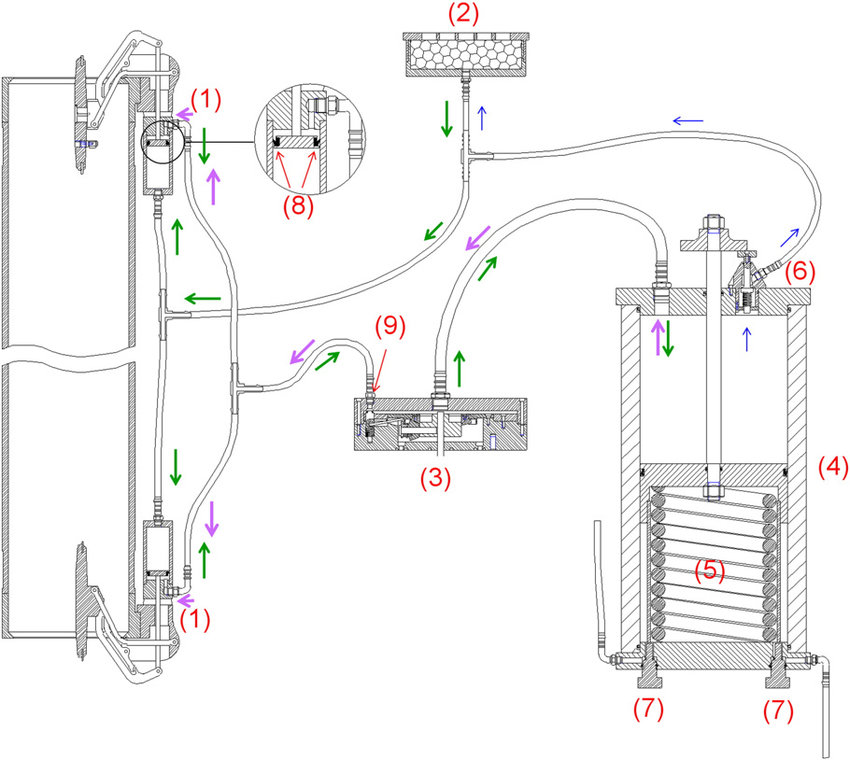 Schematic drawing of the hydraulic system that opens and