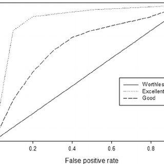 (PDF) Does Central Venous Pressure Predict Fluid