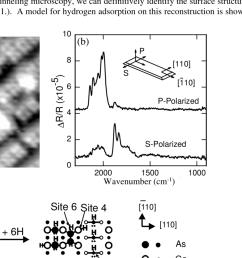 hydrogen adsorption on gaas 001 2x4 a  [ 850 x 935 Pixel ]