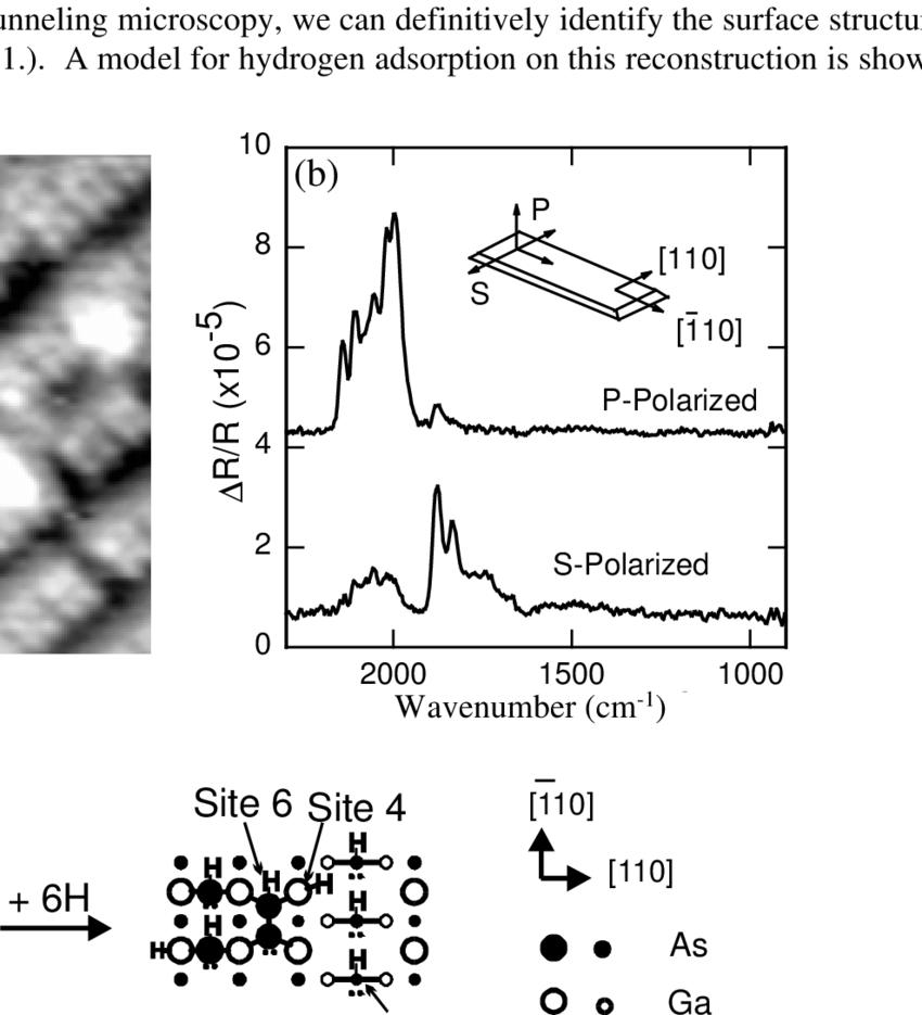 medium resolution of hydrogen adsorption on gaas 001 2x4 a