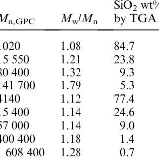 (PDF) Toughening fragile matter: Mechanical properties of