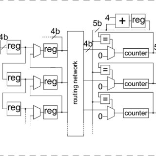 (PDF) A Synchronized Visual-Inertial Sensor System with