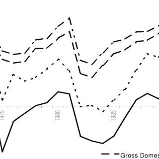 (PDF) Genuine Savings Rates in Developing Countries