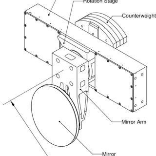 (PDF) Spartan Infrared Camera, a High-Resolution Imager