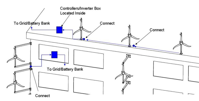 Wire routing configurations for various building mounted