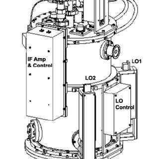 The CASIMIR Cryostat. The cryostat has a 250 mm diameter