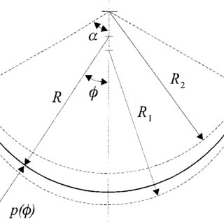 Hertzian contact for a cylinder in a cylindrical cavity