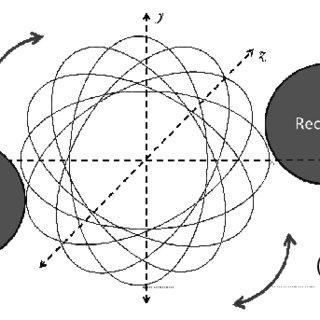 (PDF) Understanding Dimensioning of Knowledge Transfer