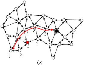 Self-healing of Wireless Mesh Networks IEEE 802.15.4