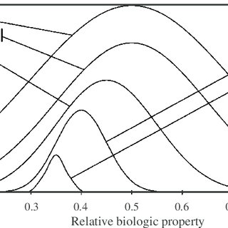 (PDF) An evaluation of applied biomechanics as an adjunct