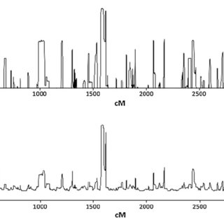 (PDF) Linkage to chromosome 2q32.2-q33.3 in familial