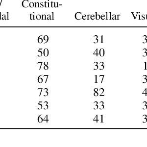 (PDF) The diagnostic utility of brain biopsy procedures in