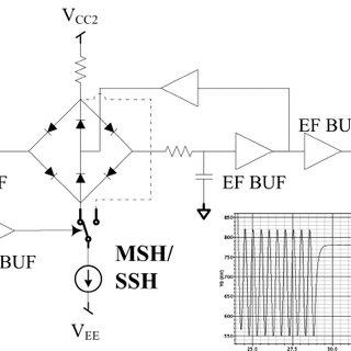 (PDF) A Non-Uniform Sampler for Wideband Spectrally-Sparse