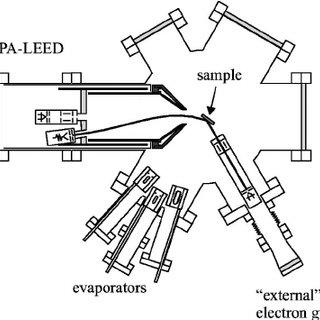Cross section through an ultra high vacuum ( UHV ) chamber