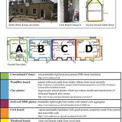 House Insulation Diagram 2000 Vw Fuse Box Monitored Internal Stable Block Rosewarne Thermal Monitoring Uses Hukseflux Heat Flux