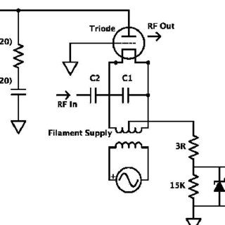 (PDF) Anode modulation of high power RF output triodes of
