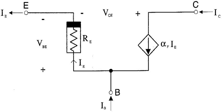 common base configuration circuit diagram 7 wirbel model a schematic of the colpitts oscillator b transistor