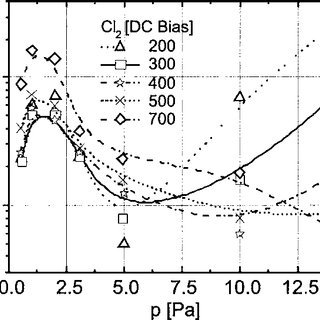 (PDF) Microscopic approach to an equation for the heat