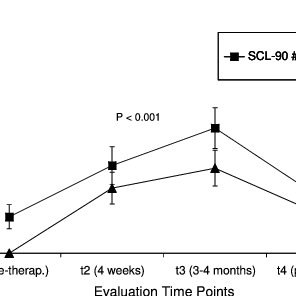 (PDF) Sexual dysfunction in males with chronic hepatitis C
