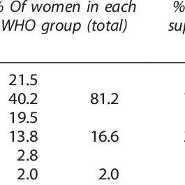 (PDF) Iodine deficiency in pregnant women in Austria