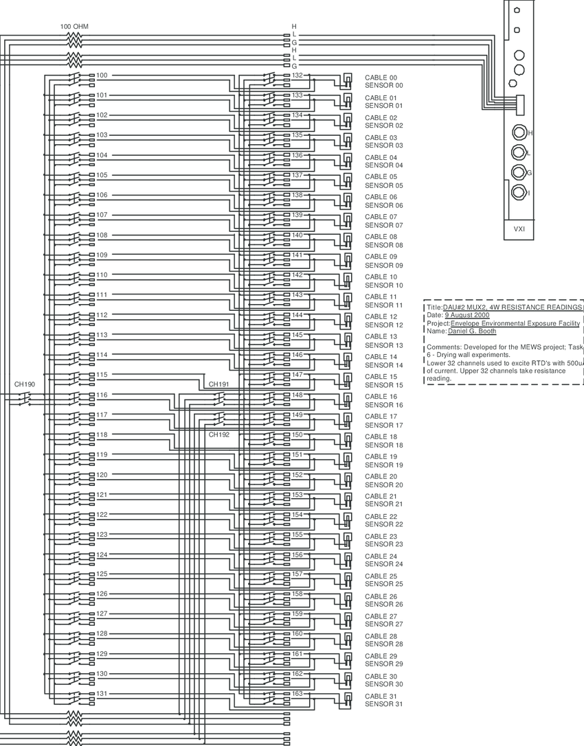 Wiring diagram for RTD sensors connection to DAU #2