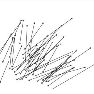 (PDF) Longitudinal and Panel Data: Analysis and