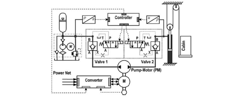 Bucher Hydraulics Pump Wiring Diagram Hydraulic Gear Pump