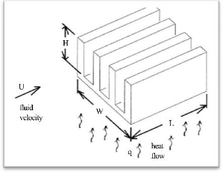Thermal Energy Diagram Conduction Diagram Wiring Diagram