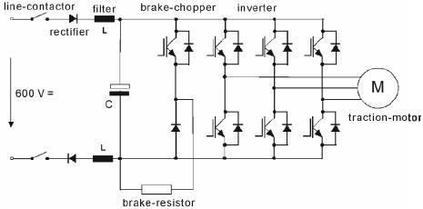 Industrial inverter circuit with electric break.